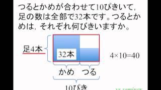 面積図を使ったつるかめ算の解説です。 Table of Contents: 00:07 -