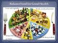 Diet Plan for Diabetes Management-Part 1