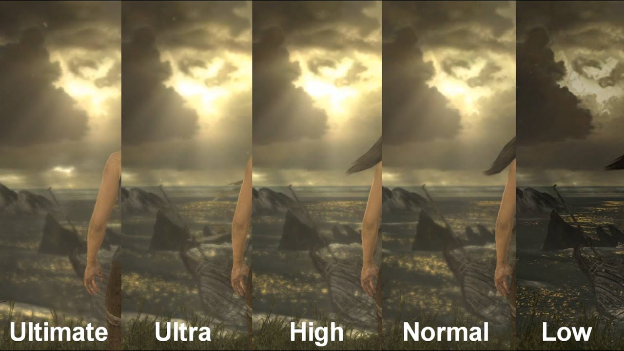 Image result for high, normal, low