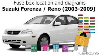 Fuse box location and diagrams: Suzuki Forenza / Reno (2003-2009) - YouTubeYouTube
