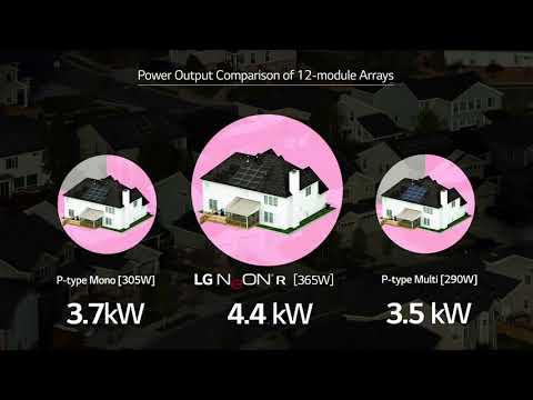 LG 365W Mono Black Solar Panels