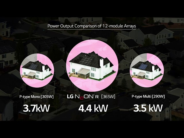 LG 365 Watt Solar Panel   DeepResource