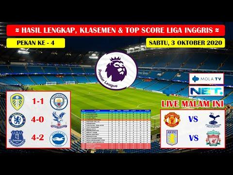 hasil-lengkap-liga-inggris-tadi-malam-~-leeds-united-vs-manchester-city-english-premier-league-2020