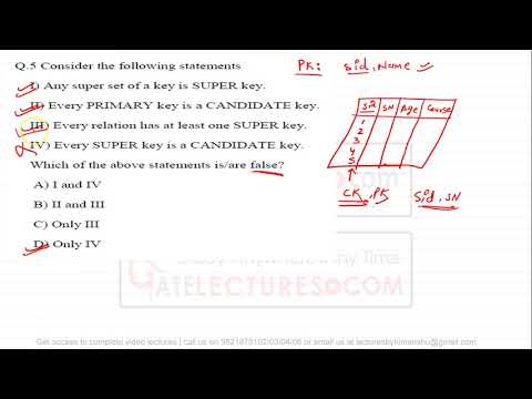 Database Management System (DBMS) Easy Level Question paper Solution computer science
