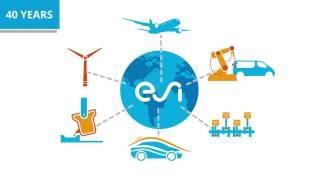 ESI Cloud: Cloud-Based Virtual Engineering Solutions