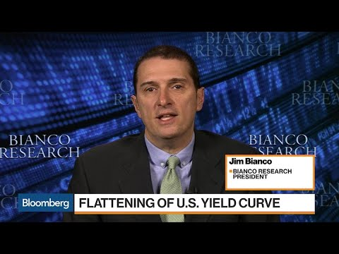 Banks May Be Hurt By Post-Tax Yield Curve, Says Bianco