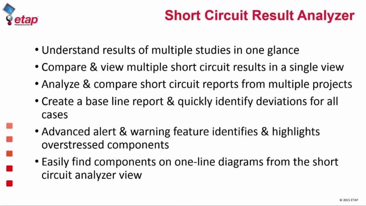 Short Circuit Analyzer Youtube Completely Analyze This Where