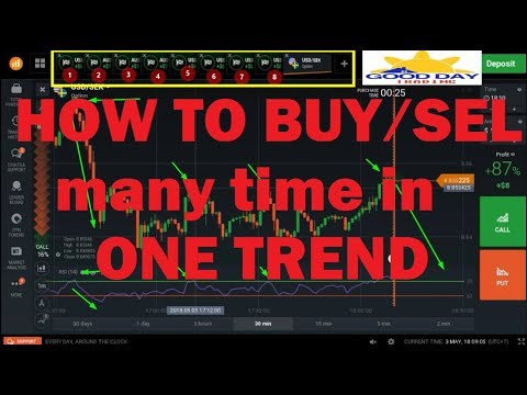 rsi long trend strategy - how to open multiple positions in one trend - binary options strategy