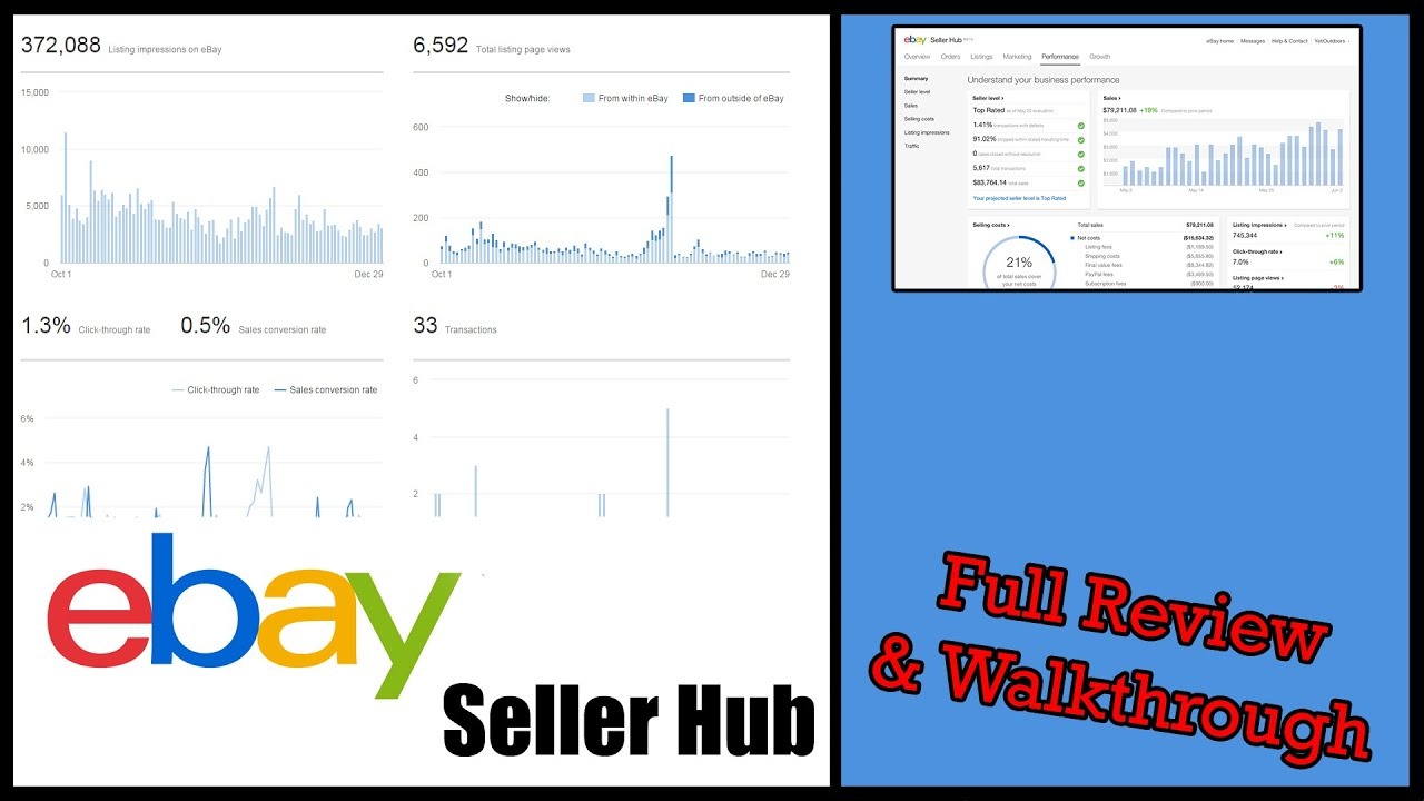 New Ebay Seller Hub Seller Dashboard Full Review Walkthrough Youtube