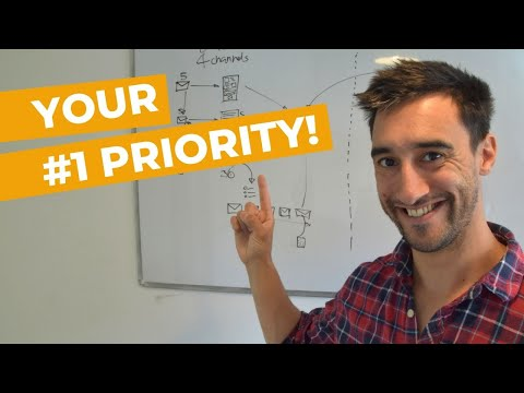 Repeat Recurring Revenue Is Your #1 Product Priority by Sell