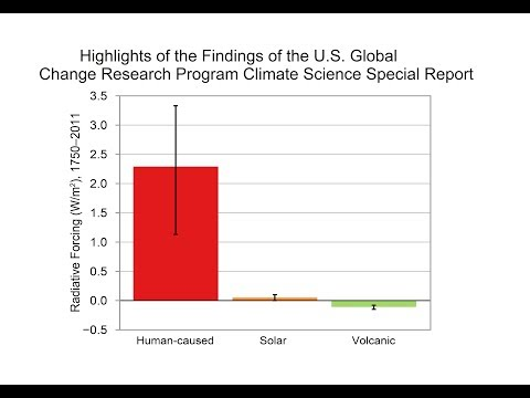 The Climate Science Special Report (CSSR) - U.S. Global Change Research Program - IPCC Fraud
