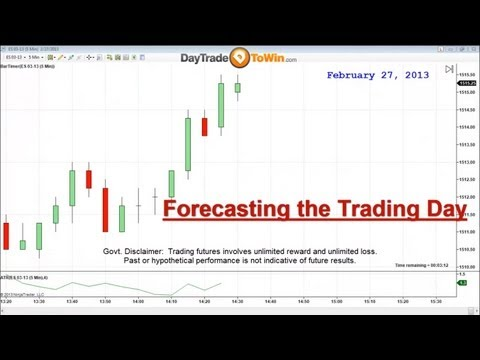 How to Forecast the Trading Day in any Market (Find the Trend)