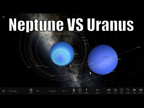 Neptune VS Uranus - Main Similarities and Differences