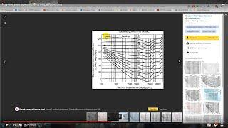3. Изучая звук кривые Флетчера Менсона