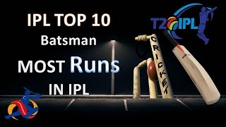 Top 10 Batsman in Ipl History   Highest Run Scorer in IPL   Virat Kohli   Suresh Raina   MS Dhoni
