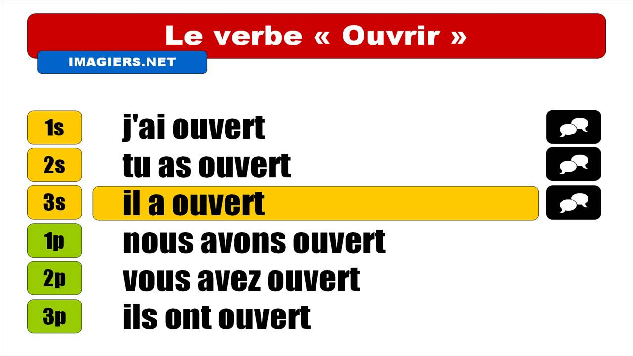 french conjugation with vincent ouvrir indicatif pass