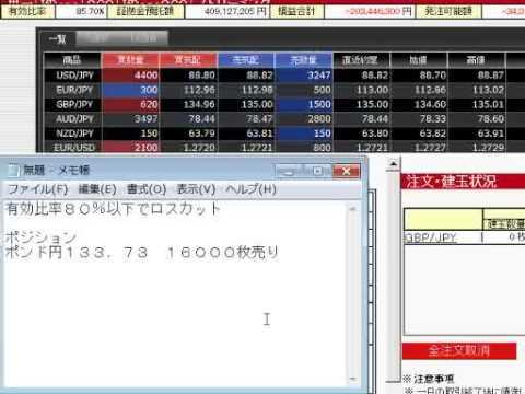 FXで10万円を4億円にした男が3億円ロスカット 1of2