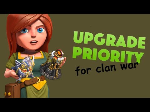War Weight Calculator & Upgrade Priority for Clan Wars (Updated!) | Clash of Clans INDIA HINDI