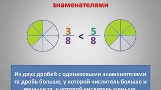 Сравнение дробей с одинаковыми числителями или одинаковыми знаменателями