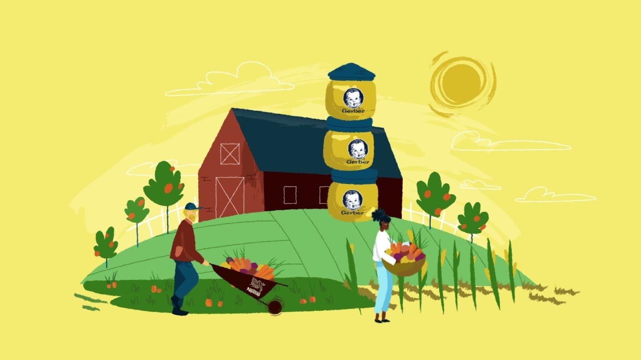 Building a More Sustainable Future | Nestlé USA
