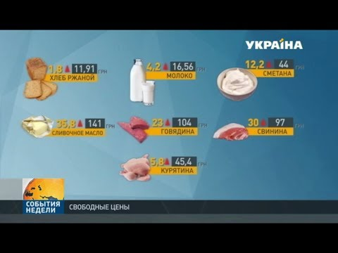 В Украине официально отменили госрегулирование цен на продукты