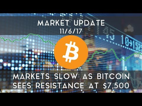 Daily Update (11/06/17) | Markets slow as Bitcoin sees resistance at $7,500