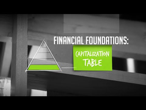 The Art of Startup Finance: Financial Foundations - Your Capitalization Table