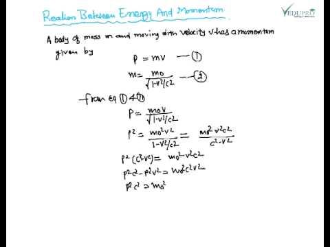 Relation between Energy and Momentum, Einstein Mass Energy Equivalence, Mass, Energy and Momentum