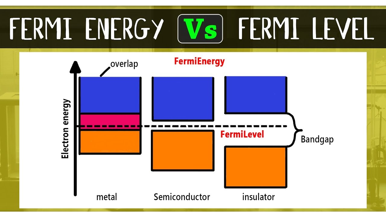what is the difference between fermi energy and fermi. Black Bedroom Furniture Sets. Home Design Ideas