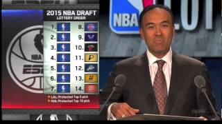 NBA Draft Lottery 2015