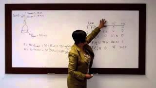 Curso-Taller: Calidad del Agua y Modelación Hidrogeoquímica - Alcalinidad