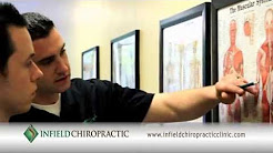 Cleveland Ohio Chiropractor - Infield Chiropractic Clinic - Fix Back Pain