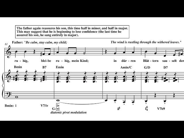 Harmonic Analysis (+more): Schubert Der Erlkönig