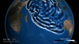 Tsunami science, understanding these giant waves