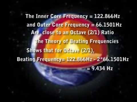 Earth's Core Frequencies from Light to Sound (Binaural Beats of Outer & Inner Core)