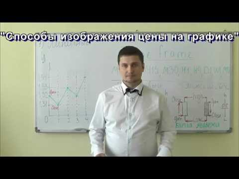 Лекция №3  Графический Анализ