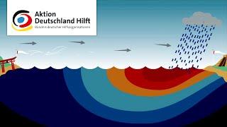 El Niño 2015/2016 | Erklärung des Wetterphänomens