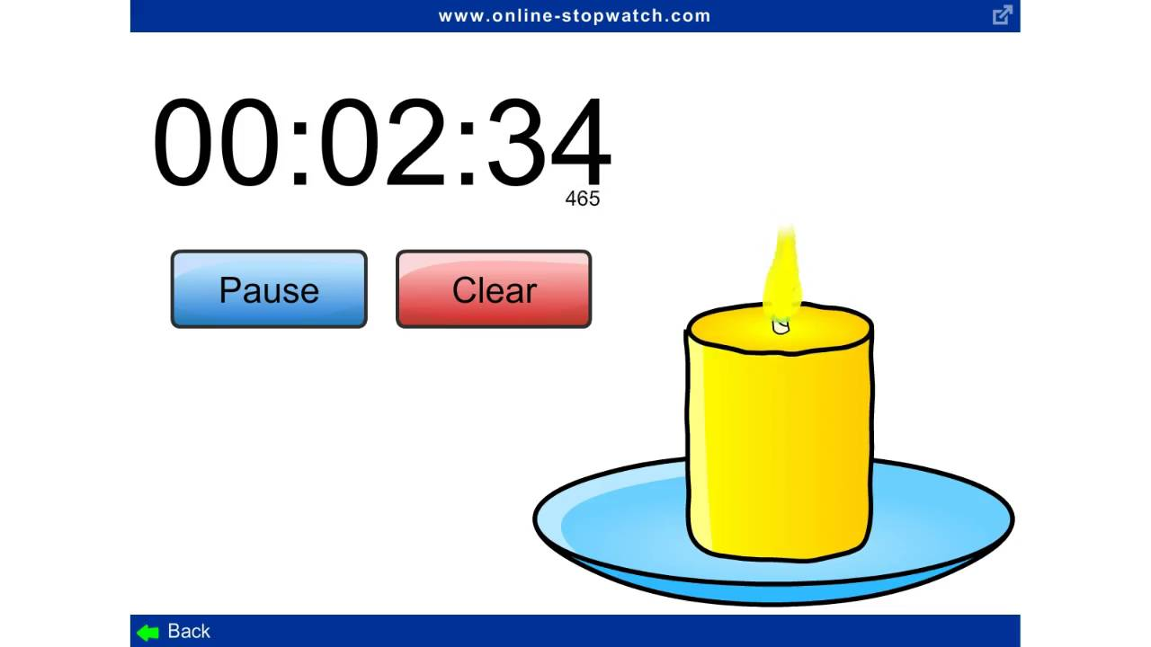 5 Min Candle Timer Youtube