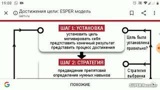 Мотивация орус тилин үйрөнүүдө!