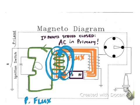 magneto theory youtube Magneto Coil Wiring Diagram Electric magneto theory