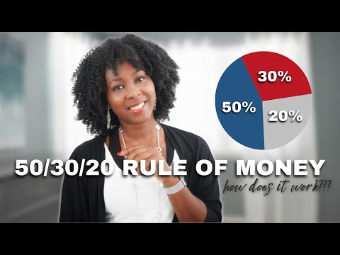 Managing Your Money Using the *50/30/20* Budgeting Rule | FRUGAL LIVING | Budgeting for Beginners