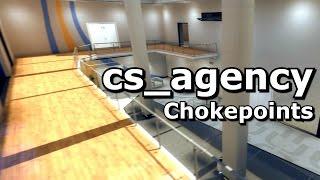 Cs_Agency Chokepoint Analysis