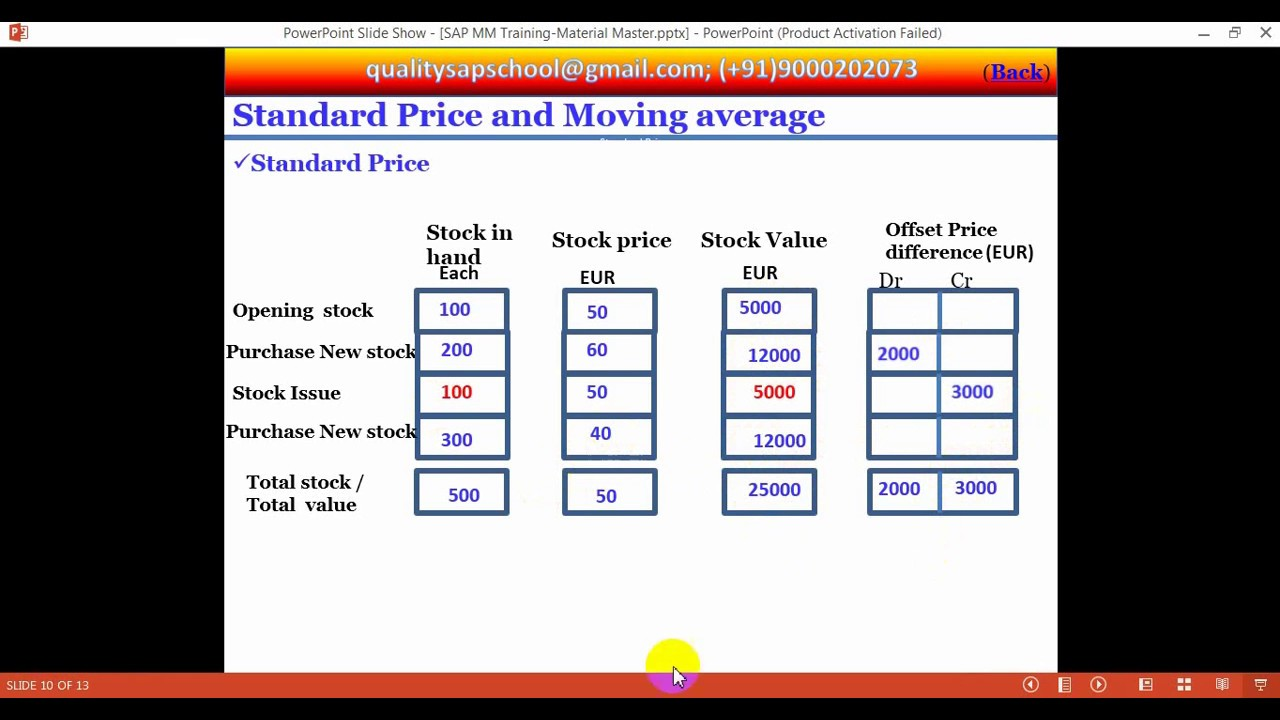 How To Correct Moving Average Price In Sap