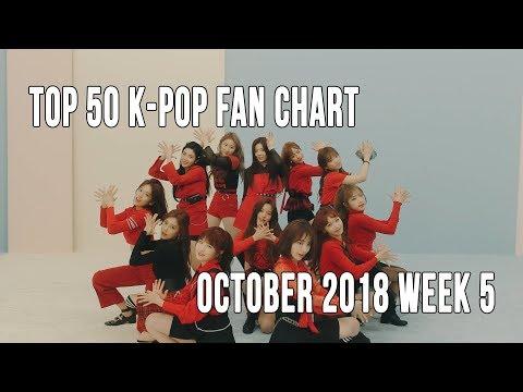 Top 50 K-Pop Songs Chart - October 2018 Week 5 Fan Chart Mp3