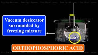 Ortho Phosphoric Acid (H3PO4) | Preparation, Structure, Uses, Physical and Chemical Properties