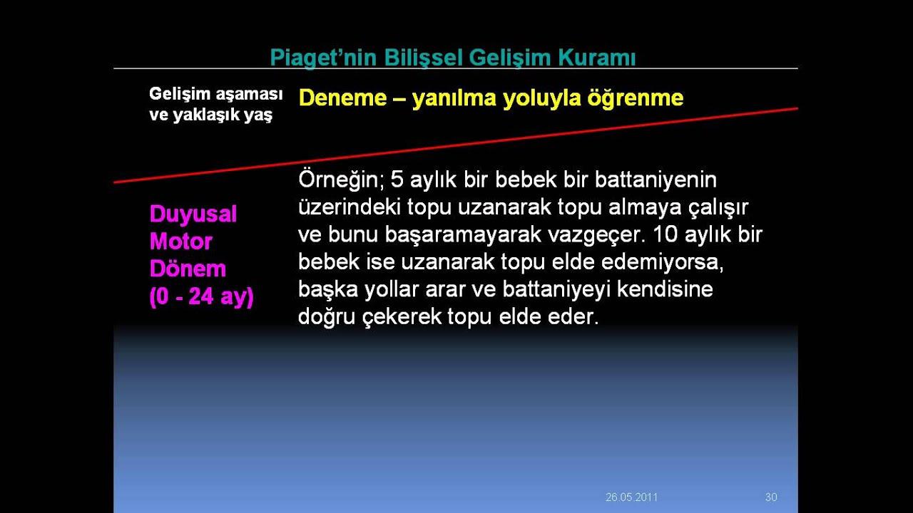 jean piaget philosophy of education pdf