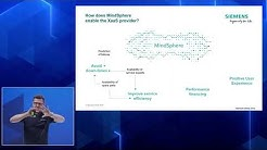 Digital transformation: XaaS-Business model with MindSphere