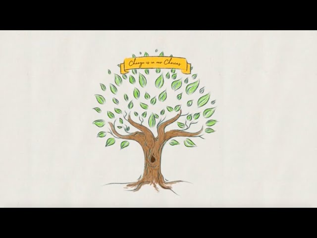 What is Impact Investing?