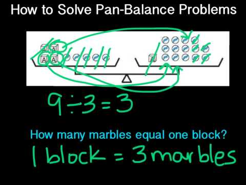 Vote No on : 10-2 Two Pan Balance Problems