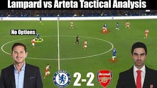 Tactical Analysis: Chelsea 2-2 Arsenal | Lampard Tactics vs Arteta Tactics | A Closer Look |